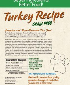 WellyChef Turkey Recipe